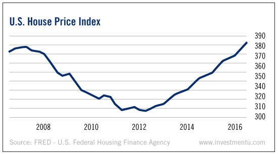 housing-bubble-1